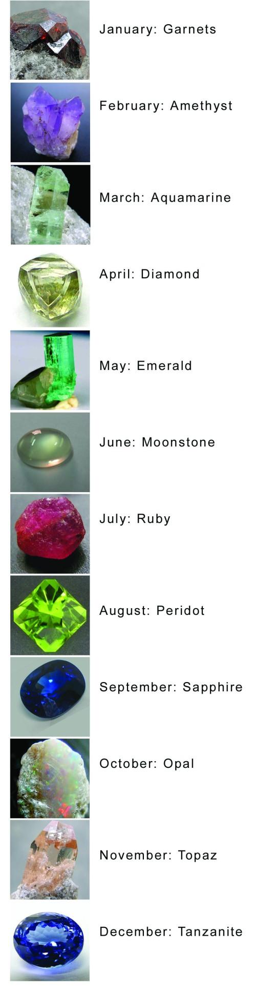 birthstones4